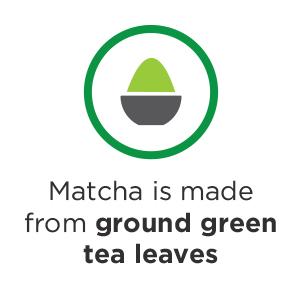 matcha, green tea, ground, tea leaves