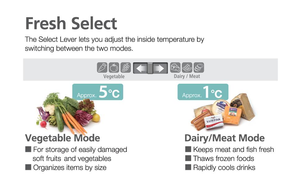 Fresh Select,Hitachi Refrigerator , 2 Door Refrigerator, Freezer, Fridge,Large,refridgerator