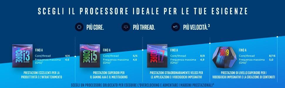 Processore Intel Core i5 9400F