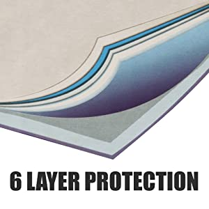 6 layer protection
