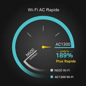 wifi ac rapide