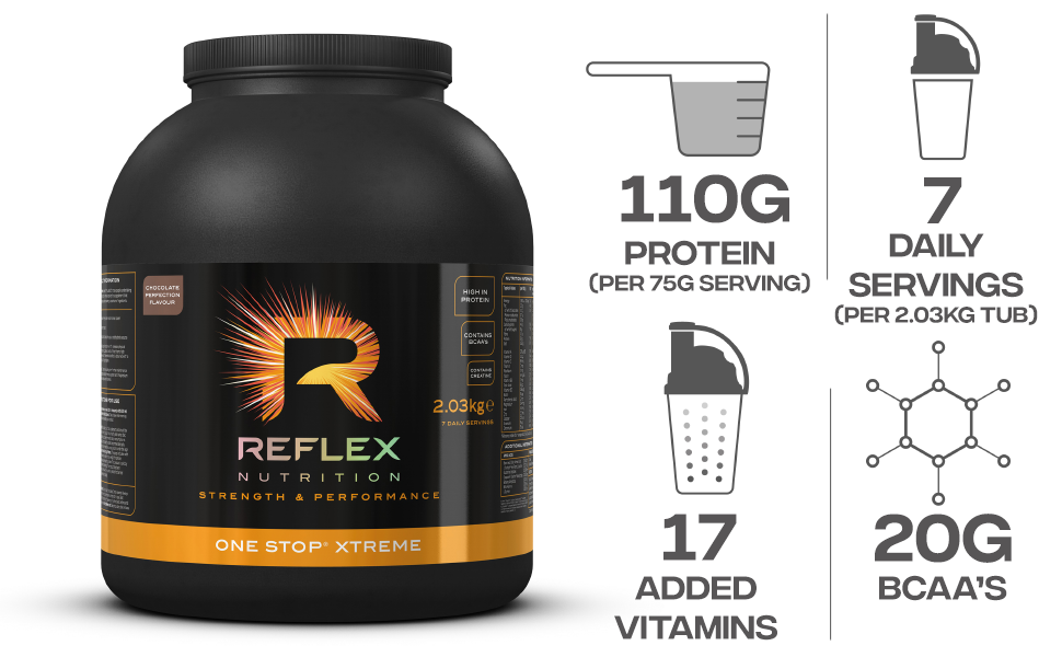 Reflex Nutrition One Stop Xtreme Chocolate Perfection - 2030 ...