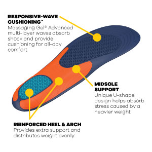 Dr. Scholl's Massaging Gel Advanced Extra Support Insoles