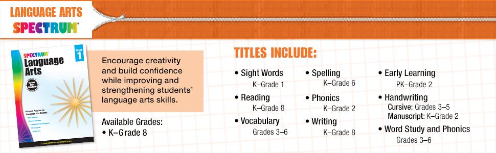 Spectrum reading workbook grade 7 spectrum 9781483812205 view larger fandeluxe Choice Image
