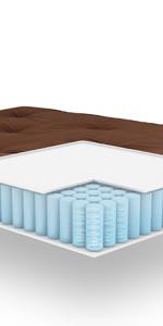 futon mattress, brown, futon matt, mattress for guests, innerspring
