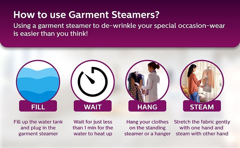 Garment Steamer, Philips, GC523, GC300, GC360, Steam Iron, Philips Garment Steamer, Fabric Steamer