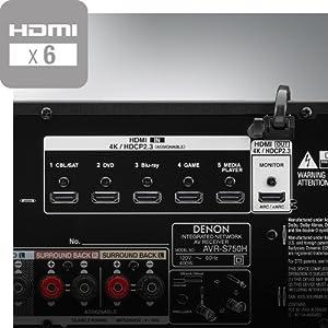 Denon AVR-S750H HDMI