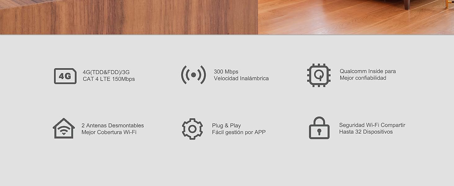 TP-Link TL-MR6400, Router 4G LTE (Cat 4), velocidad hasta 300Mpbs, MicroSim, Puerto Ethernet LAN/WAN, Antena desmontable,Sin Configuración (Nueva ...