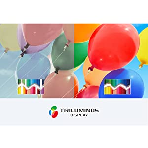 TRILUMINOS Display Colour