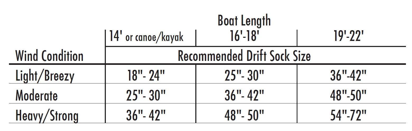 Amazon Lindy Fishermans Series Drift Sock Fishing Marker