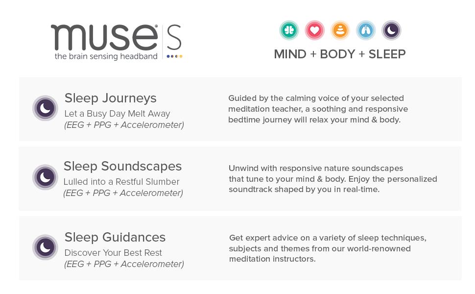 Muse S Sleep Experiences