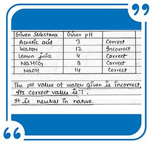CBSE Sample Paper educart