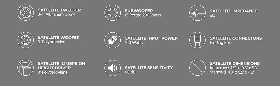 "3/4: Aluminum Dome Satellite Tweeter 8"" Ported 200 watts Subwoofer Binding post satellte connectors"