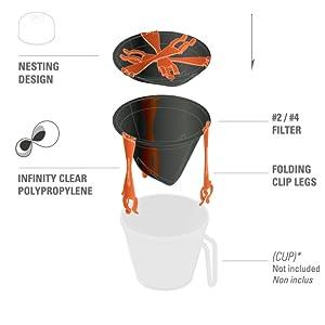 GSI Outdoors Reusable Java Coffee Filter