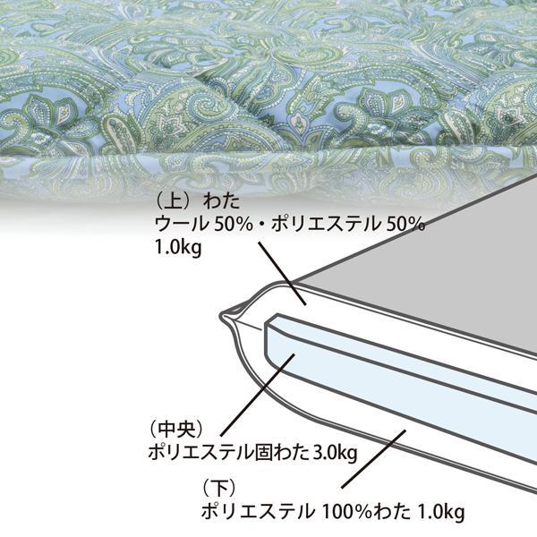 敷布団の固綿と巻き綿
