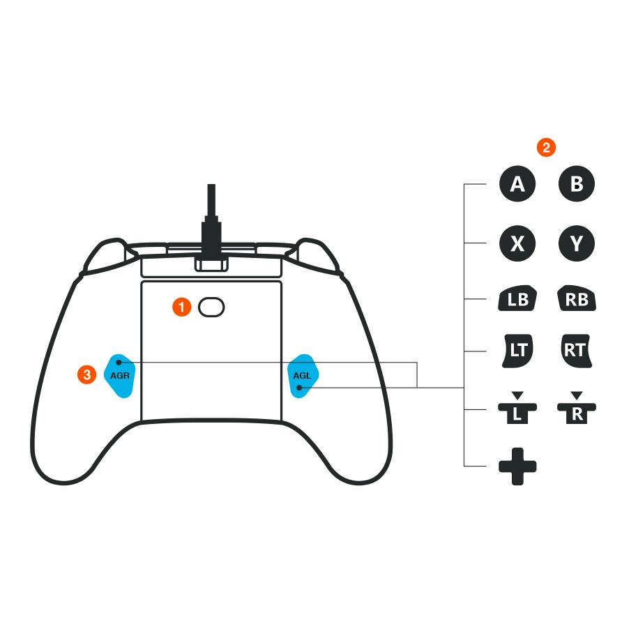 amazon com  powera enhanced wired controller for xbox one