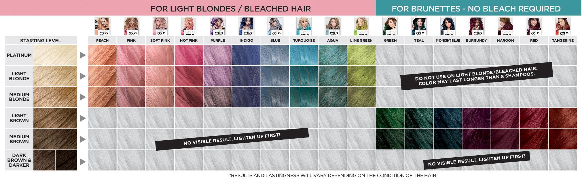 Amazon Com L Oreal Paris Hair Care Colorista Reset