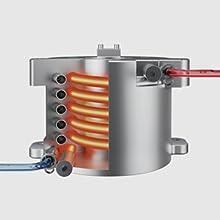 Thermocoil-Heizsystem