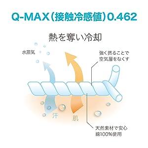 mofua cool ドライコットン敷きパッド 肌掛けケット 枕パッドシリーズは接触冷感値(Q-MAX)が大幅アップしました。