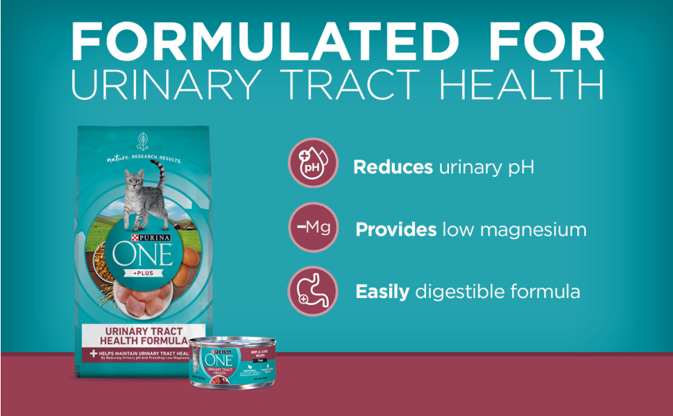 Formulated for urinary tract health. Reduces urinary P.H. and provides low magnesium