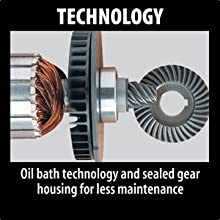 technology oil bath and sealed gear housing less maintenance inside tool motors