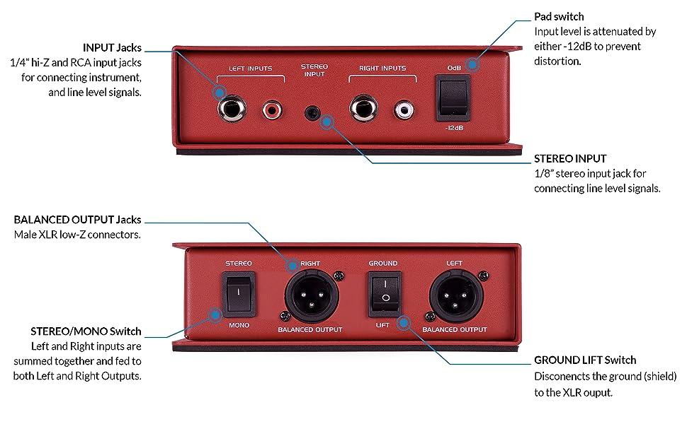 MCD2 Pro Callouts