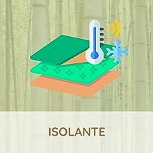 ISOLANTE
