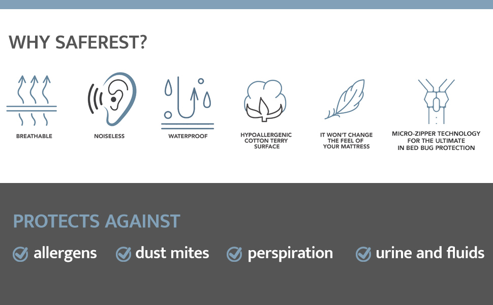pillow protector encasement allergens dust mites waterproof urine fluids