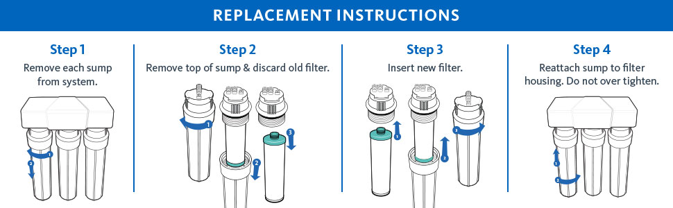 undersink water filter replacement instructions