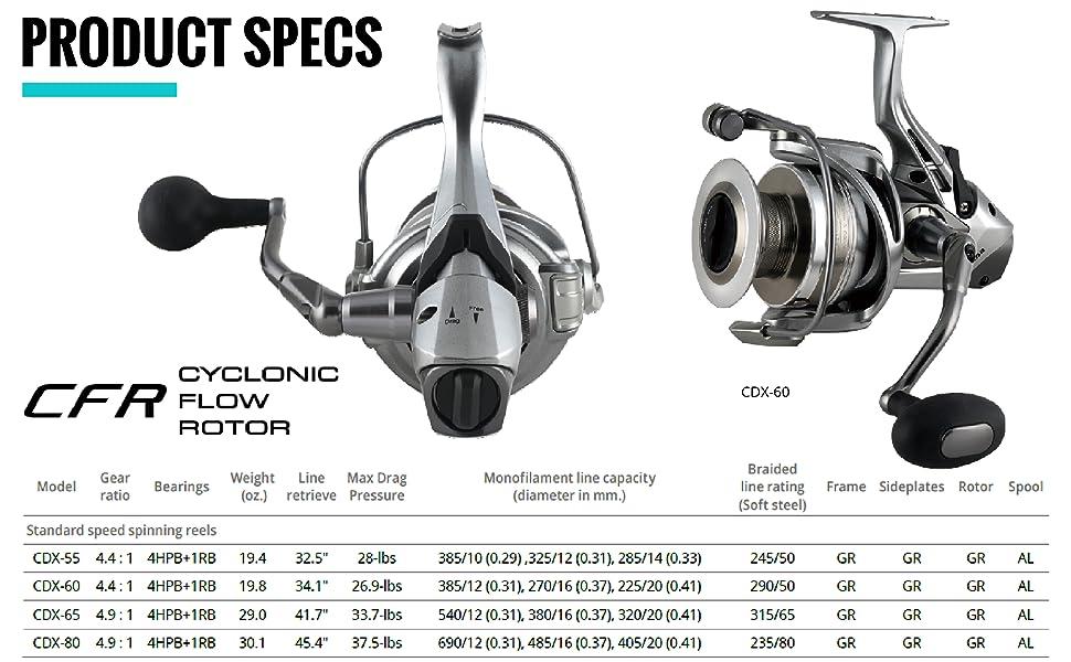 Okuma Coronado CDX Bait feeder Spinning Reel 28lb Drag CDX-55