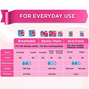 carefree, Carefree Barely There Panty Liners, panty liner