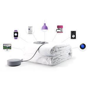 IFTTT, smart home