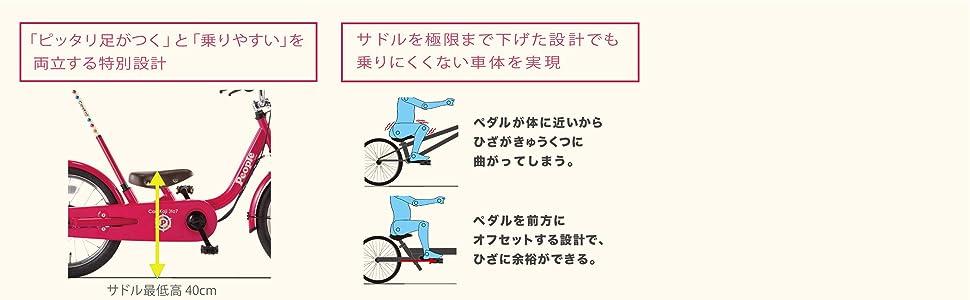 室内 ヘルメット 安全 バイク ぶつかり防止 プレゼント 男の子 女の子 おとこのこ おんなのこ 男子 女子 bike 人気 おしゃれ キッズ ポタリング 青 ブルー blue おもちゃ スタンド