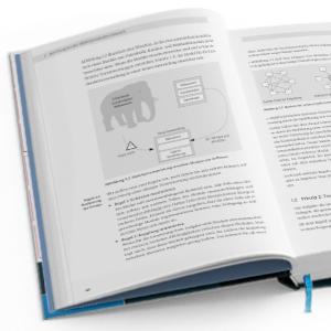 OOP Handbuch Rheinwerk Verlag Innensicht