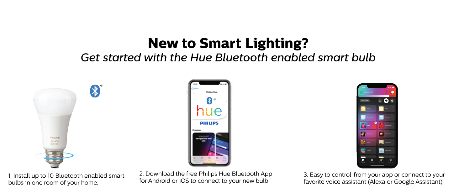 Philips;Hue;smart lighting;LED;Bluetooth;smart home;Alexa;app controlled;voice control