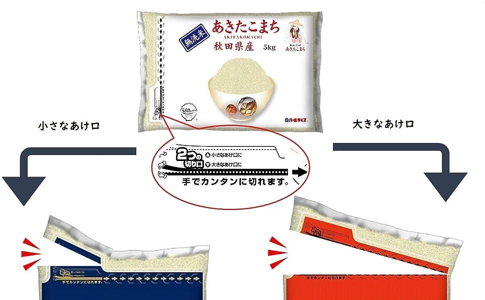 米袋ヘッダー
