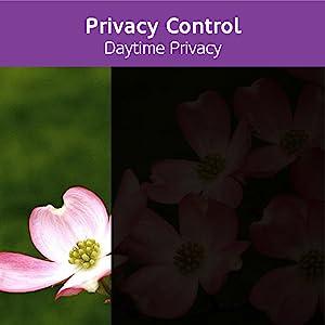 Black Privacy Control