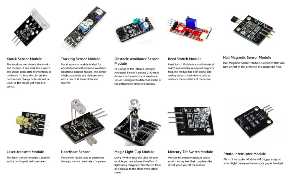 Robotic Sensors