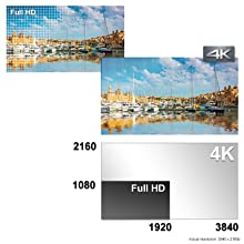 Panasonic LUMIX_ZS70K 4K video capture