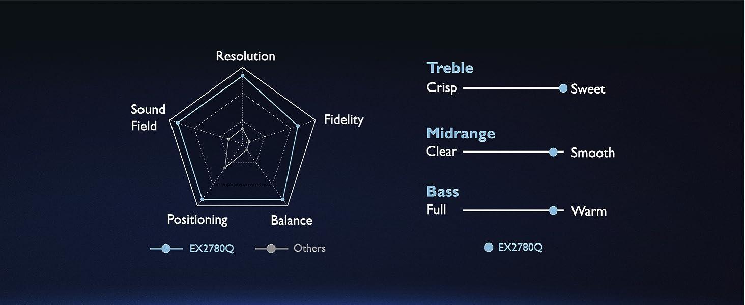 benq_ex2780q _true sound trevolo audio for better sound