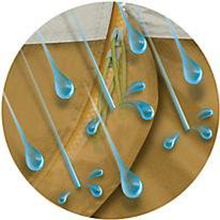 zipper protection