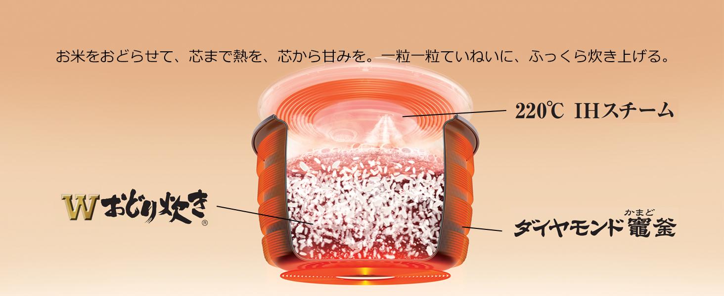 パナソニック 松下 炊飯器 Wおどり炊き おどり炊き ダイヤモンド竈窯 釜 IHスチーム ふっくら 甘み 芯から 熱 効果力 釜炊き 炊きたて 米 おどらせる もちもち 銀シャリ 炊き技 おいしい