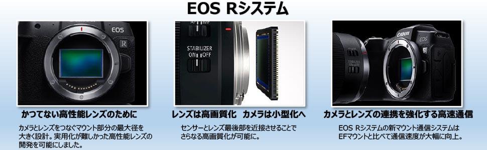 EOS R システム
