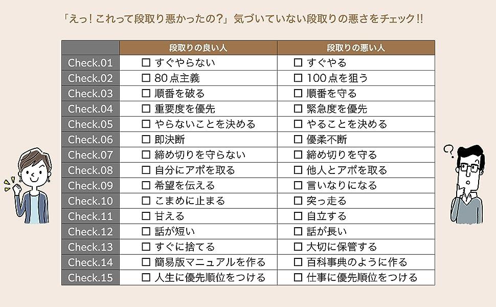 段取りチェック表