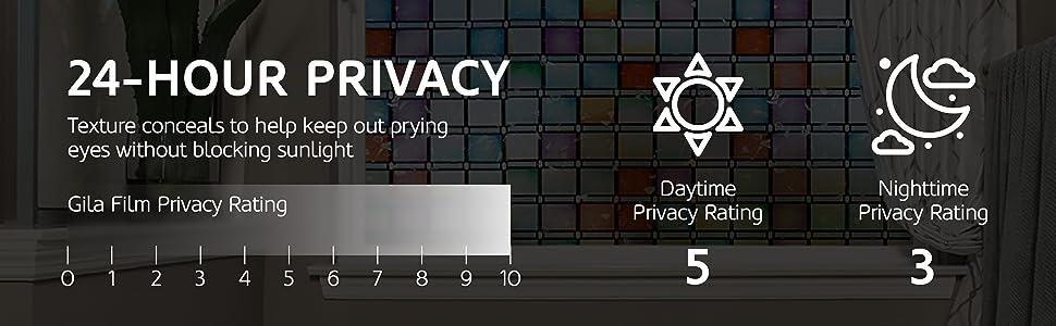 24 hour privacy daytime privacy nighttime privacy