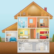 every room mold control home protection