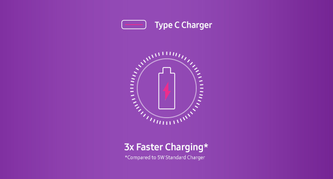 3x Fast Charge