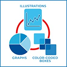 Graphs Illustrations Charts Definitions Terms Quotes Facts and Figures for Data Collection Analysis