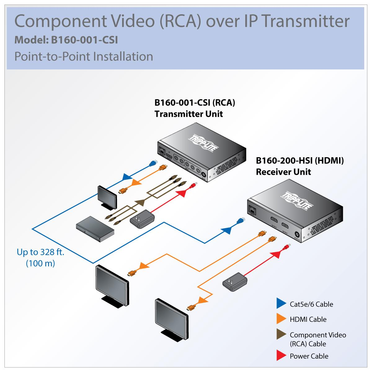 Tripp Lite Component Video Rca Over Ip Extender Eithernet To Wiring Diagram View Larger