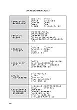 マイクロコピー作成ワークシート